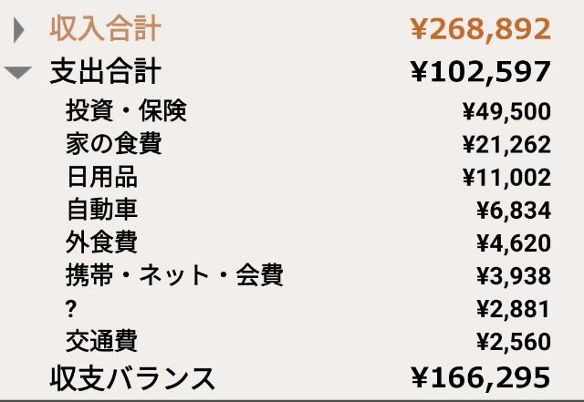 f:id:iwanttosemi-retire:20200502220009j:image
