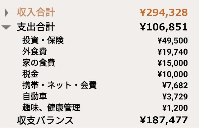 f:id:iwanttosemi-retire:20201001162507j:image
