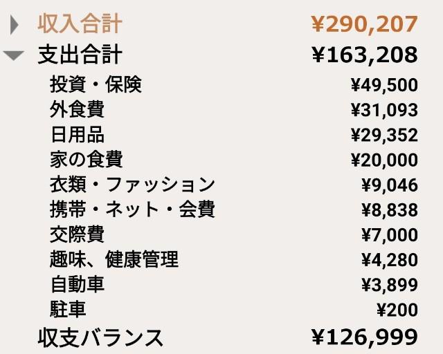 f:id:iwanttosemi-retire:20210206122421j:image