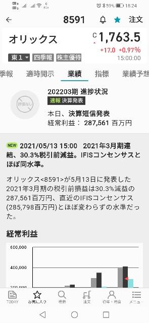 f:id:iwanttosemi-retire:20210513182619j:image