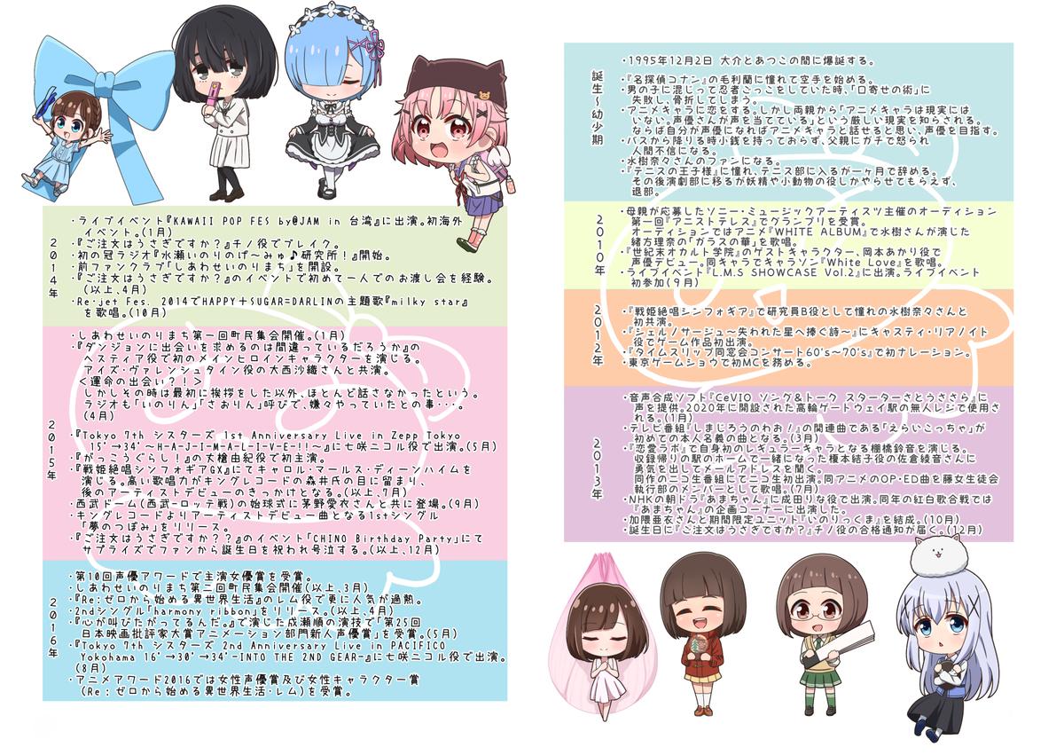 f:id:iwao_poke:20201213211714j:plain