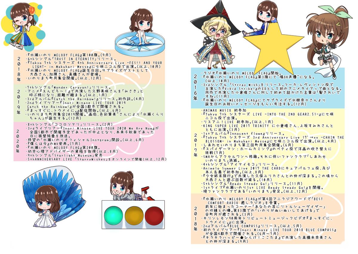 f:id:iwao_poke:20201213211735j:plain