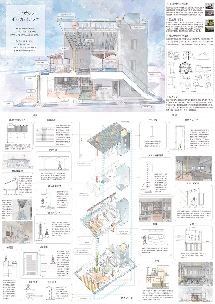f:id:iwaoka_lab:20200225134051j:plain