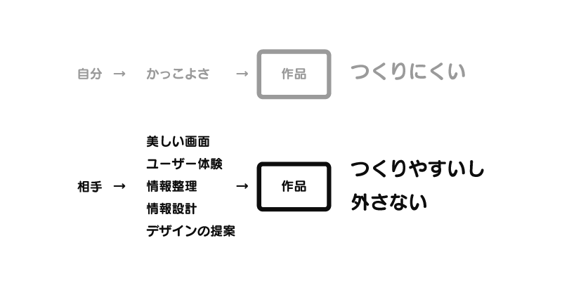 f:id:iwase-shigeki:20170501112922p:plain