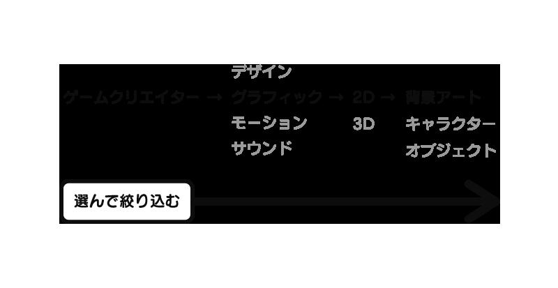 f:id:iwase-shigeki:20170501112951p:plain