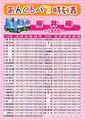 [あんくるバス][鉄道][電車][交通]あんくるバス 桜井線時刻表 2008年9月1日ダイヤ改正まえ