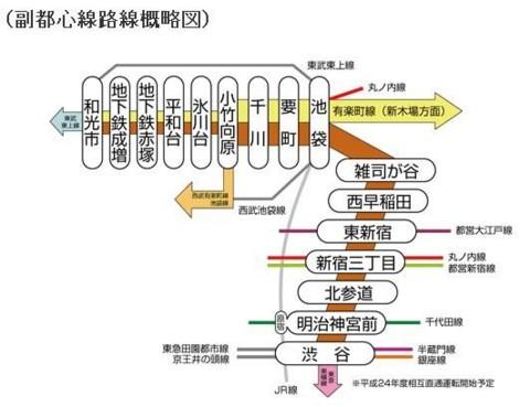 副都心線 路線 概略図