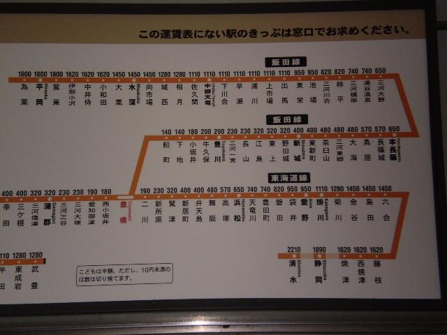 76 豊橋駅の 路線図 料金表