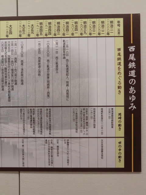 06-111030 「西尾鉄道と岡崎」展 年表 1