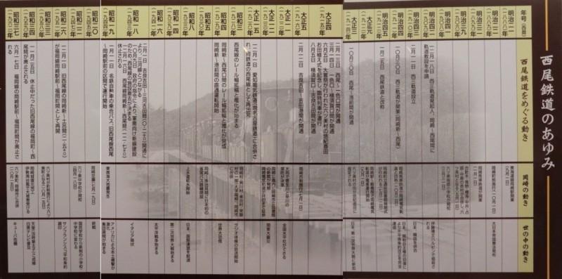 05 西尾鉄道の あゆみ 全体