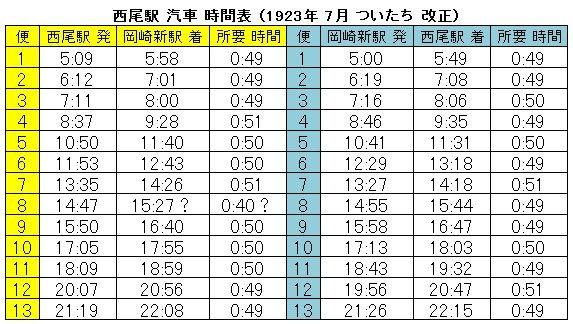 西尾駅 汽車 時間表 (1923年 7月 ついたち 改正) 573‐324