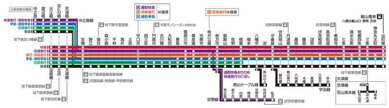京阪 停車駅 案内図 800-222