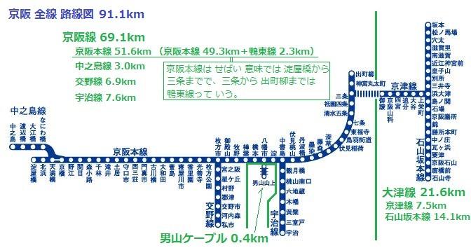 京阪 全線 路線図 672-354