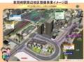 名鉄 東岡崎駅 周辺 地区 整備 事業 イメージ図