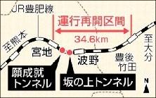 豊肥線 運行 再開 区間 (くまにち 2013.6.19)