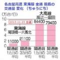 名古屋高速 東海線 全通 前後の 交通量 変化 (ちゅうにち)