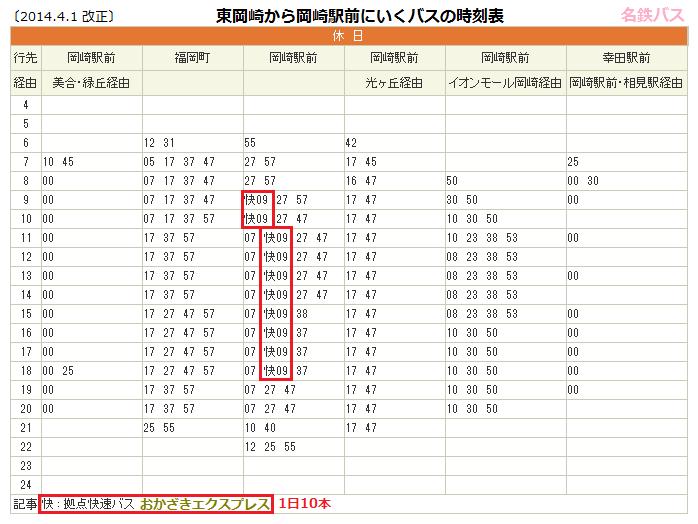 【土休】東岡崎から岡崎駅前にいくバスの時刻表