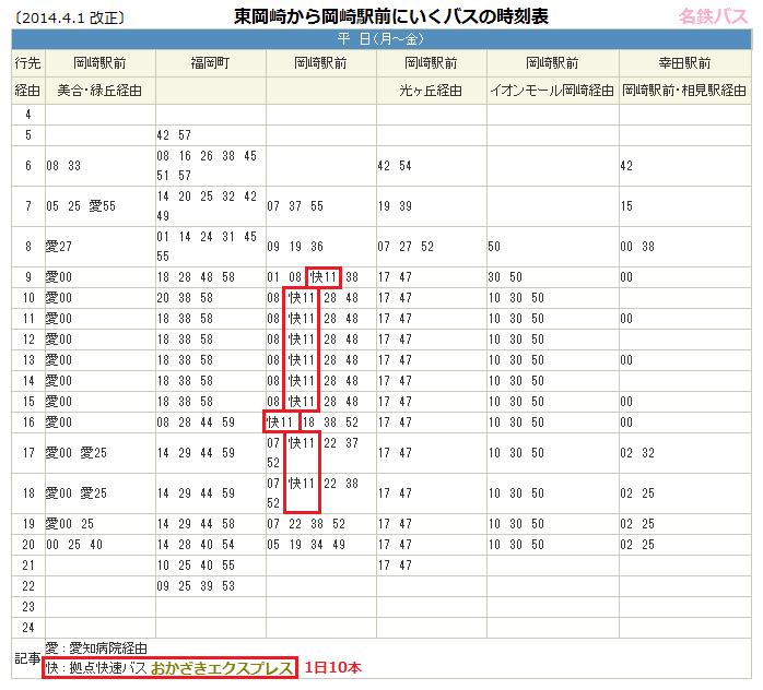 【平日】東岡崎から岡崎駅前にいくバスの時刻表
