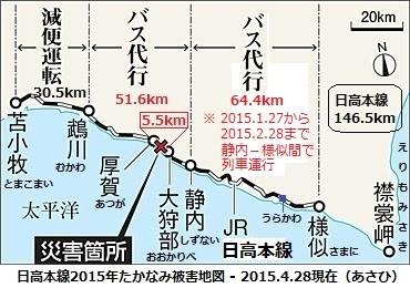 日高本線2015年たかなみ被害地図 - 2015.4.28現在 (あさひ)