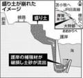 厚賀-大狩部間のもりつちがくずれたイメージ(北海道新聞)