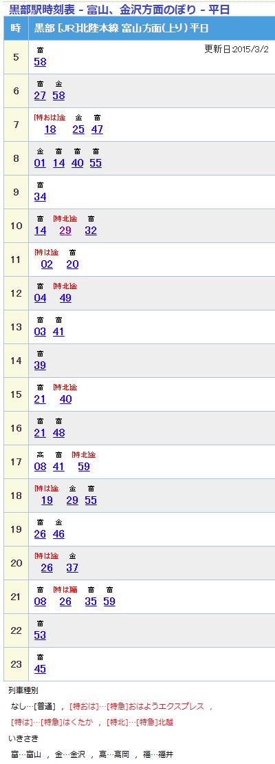 ④黒部の金沢方面平日時刻表 - 2015.3.2