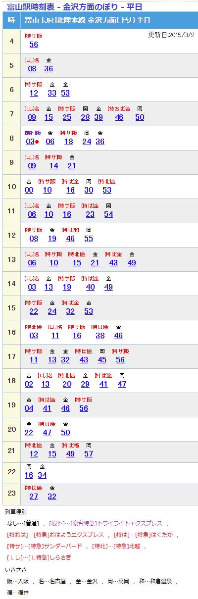 ②富山の金沢方面平日時刻表 - 2015.3.2