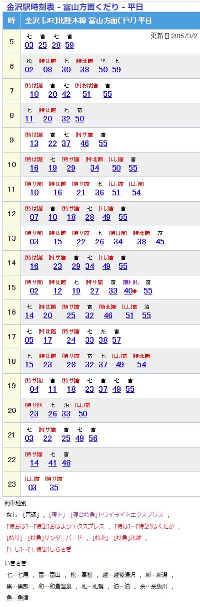①金沢の富山方面平日時刻表 - 2015.3.2