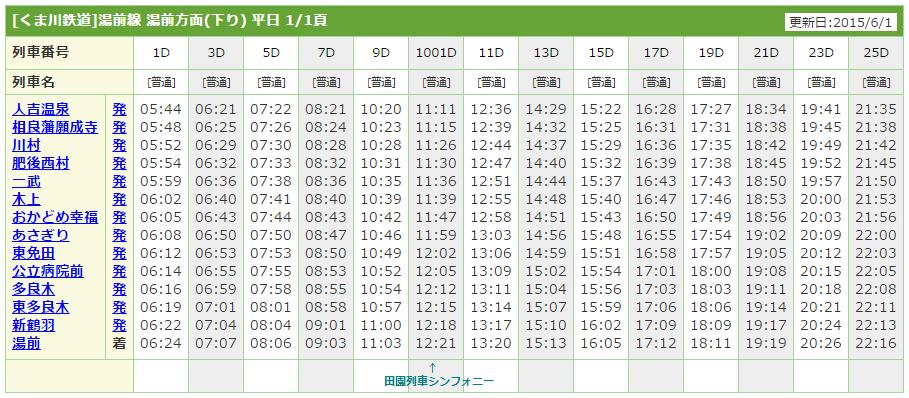 くま川鉄道平日くだり時刻表 - 2015.6.1