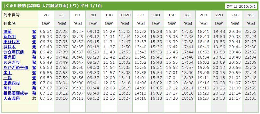 くま川鉄道平日のぼり時刻表 - 2015.6.1
