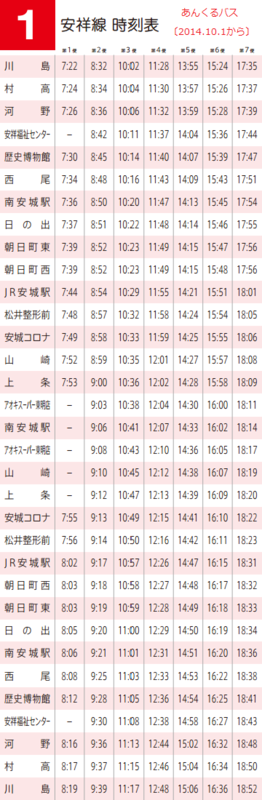 あんくるバス安祥線の時刻表 - 2014.10.1