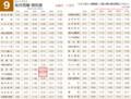 あんくるバス桜井西線時刻表 - 2014.10.1
