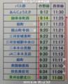 あんくるバス乗車記録 - 2015.8.26 作野線・西部線