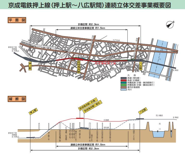 京成押上線〔押上-八広間〕高架化事業の図 770-660
