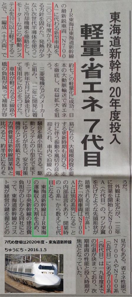 2020年度に7代め登場! - 東海道新幹線 ちゅうにち - 2016.1.5