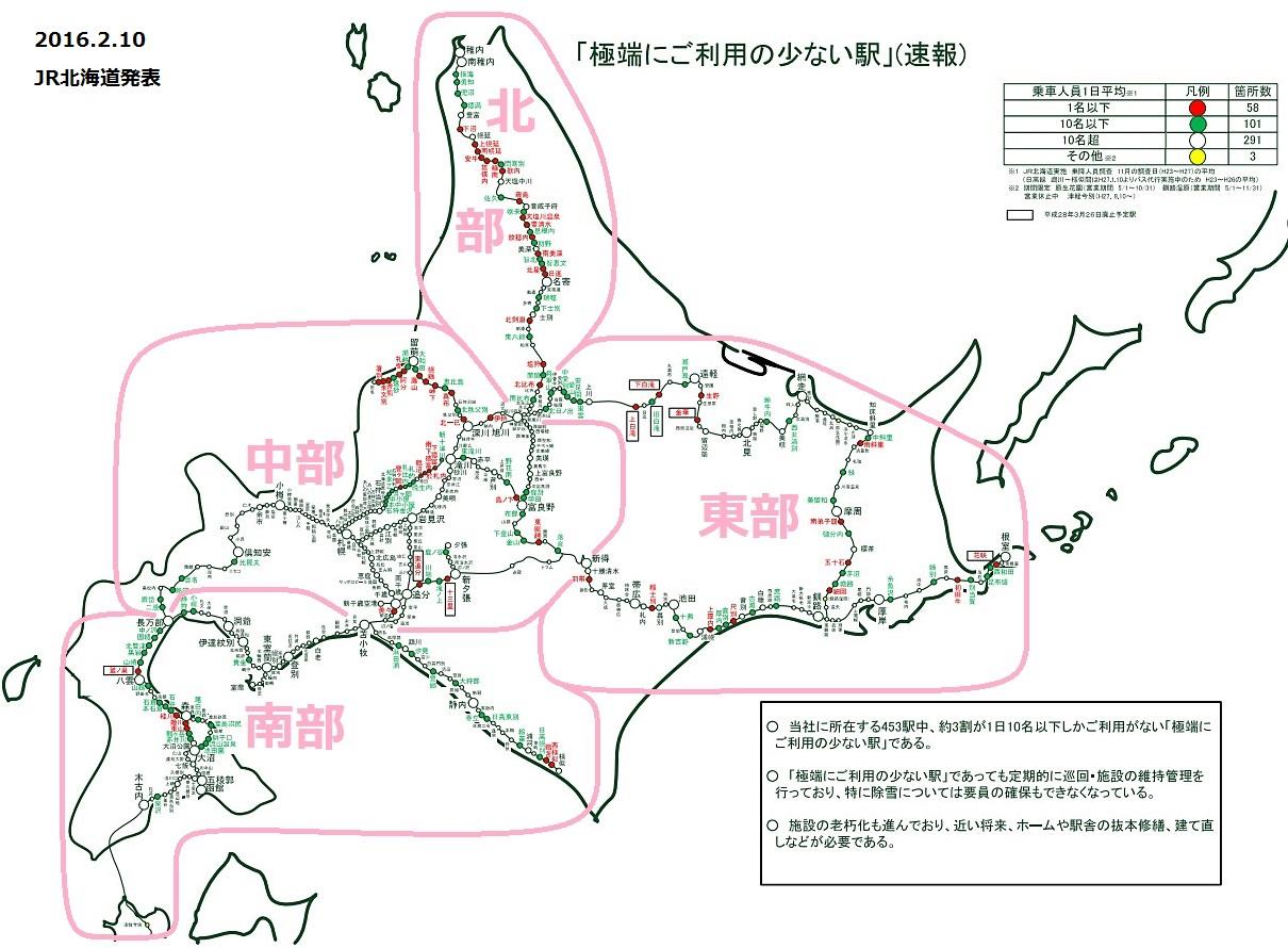 極端にご利用のすくないえき - 2016.2.10 JR北海道発表