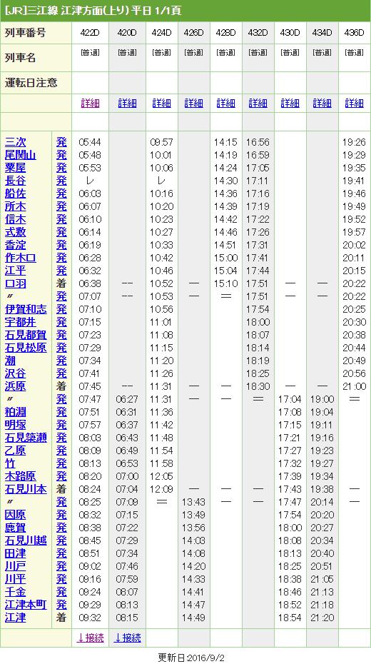 【平日】三江線時刻表〔2016.9.2現在〕