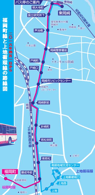 福岡町線と上地循環線の路線図