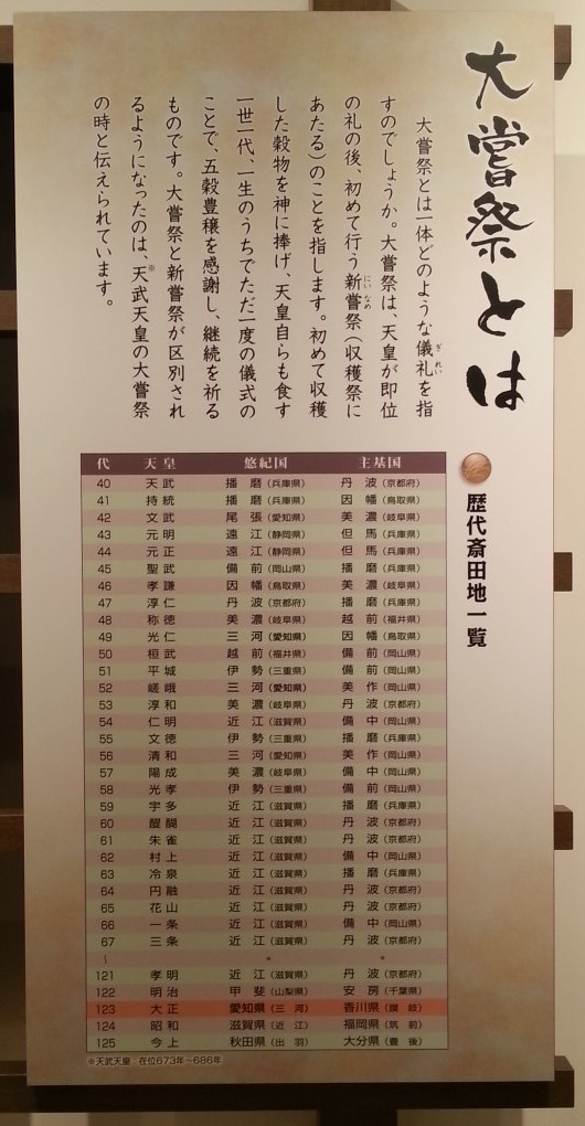 20160922_154300 大嘗祭とは - 斎田地いちらん