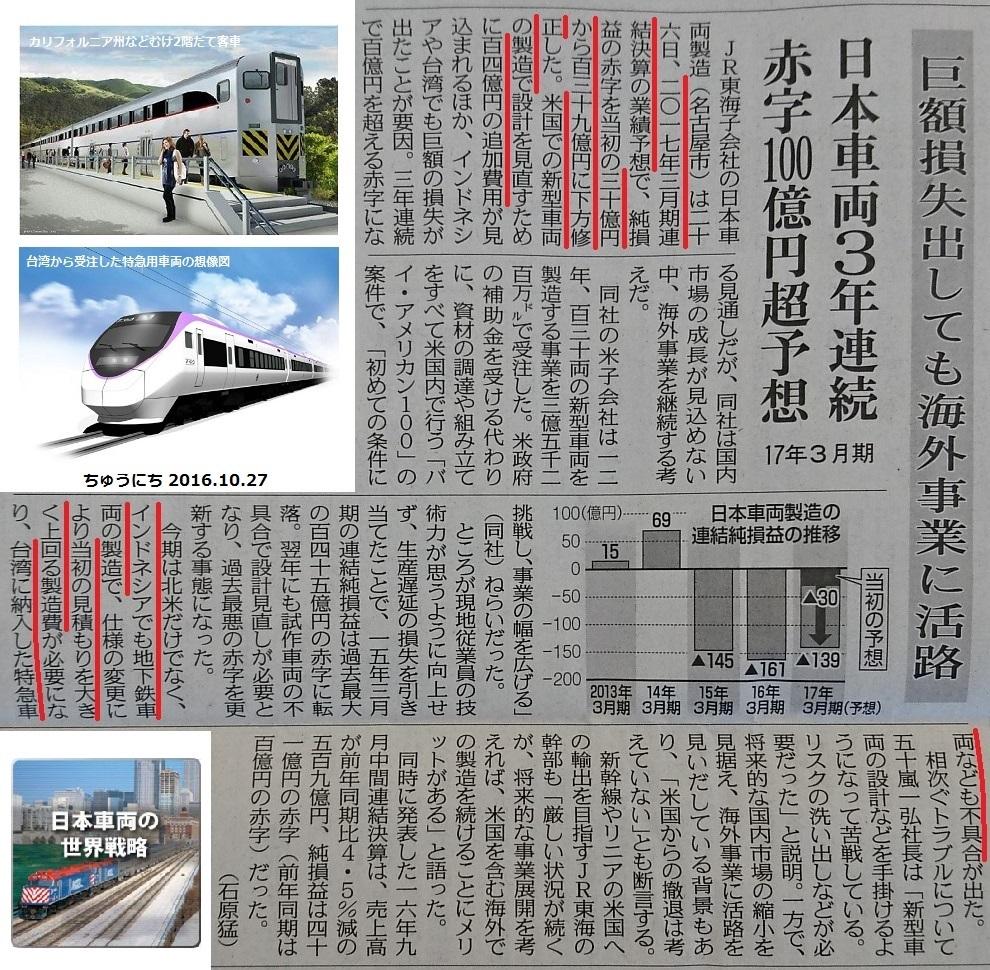 日本車両3年連続100億円ごえのあかじか - ちゅうにち 2016.10.27