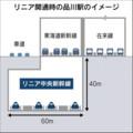 リニア開通時の品川駅の構造(にっけい)