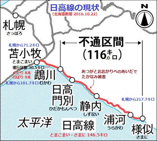 日高線の現状(北海道新聞 2016.10.22)