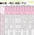 スーパーとかち、スーパーおおぞら運行時刻表 - くだり(2016.12.22 運行