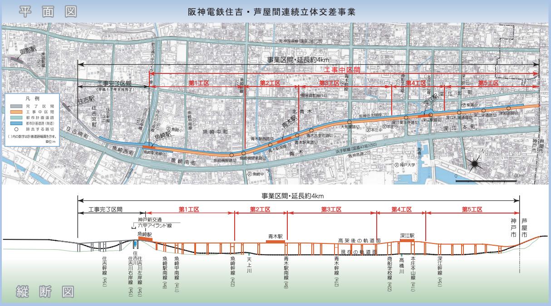 住吉-芦屋間連続立体交差事業 - 平面図・縦断図