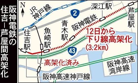 住吉-芦屋間高架化の地図(神戸新聞)