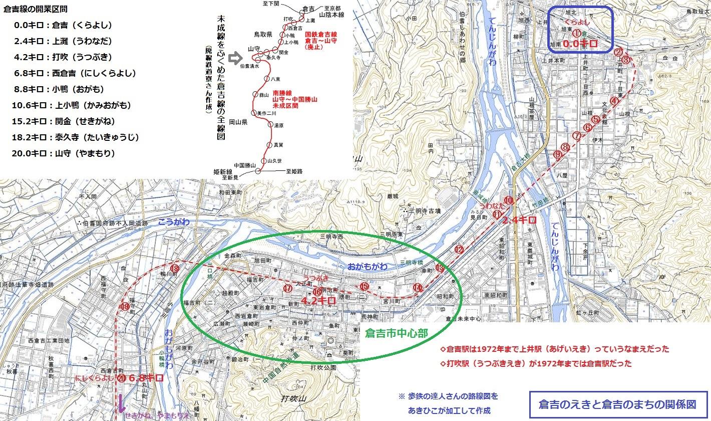 倉吉のえきと倉吉のまちの関係図(あきひこ)