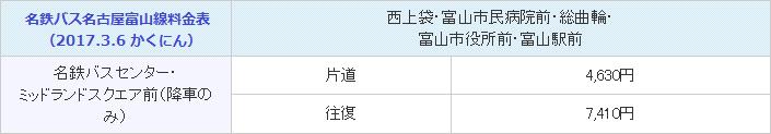 名鉄バス名古屋富山線料金表