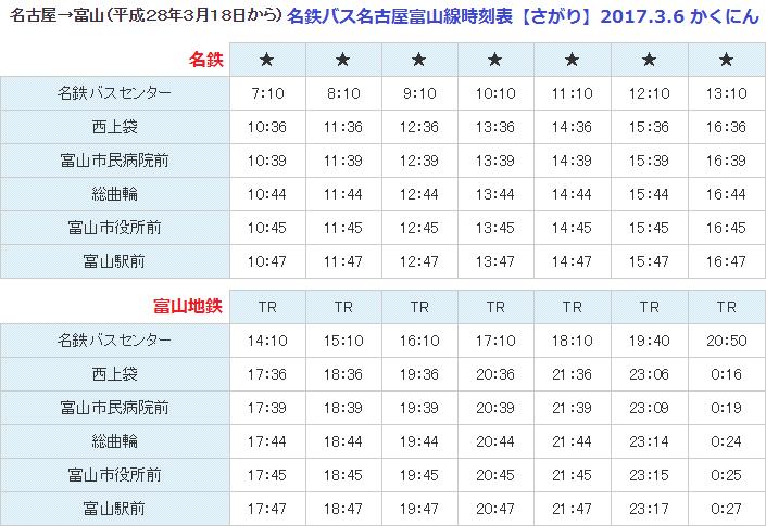 名鉄バス名古屋富山線時刻表【さがり】