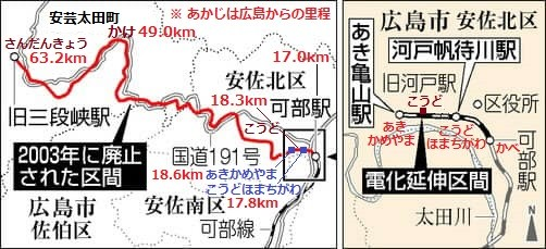 可部線廃止区間と復活区間の地図(中国新聞)