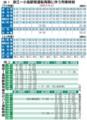 浪江-小高間運行再開にともなう時刻表 - 2017.4.1(福島民報) 379-525