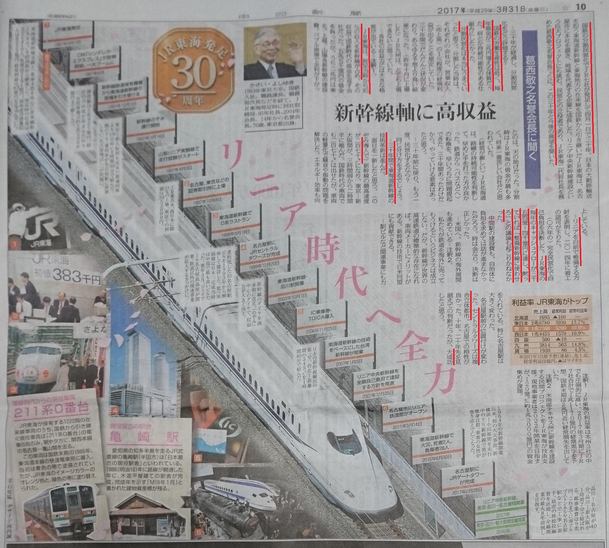 葛西敬之名誉会長にきく - ちゅうにち 2017.3.31